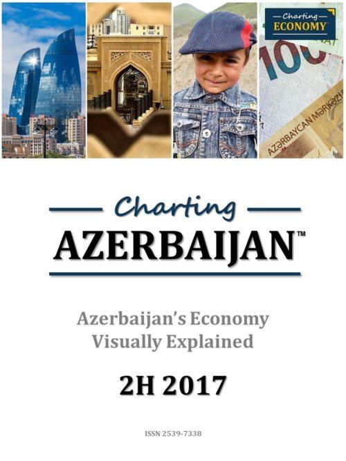 Charting Azerbaijan's Economy