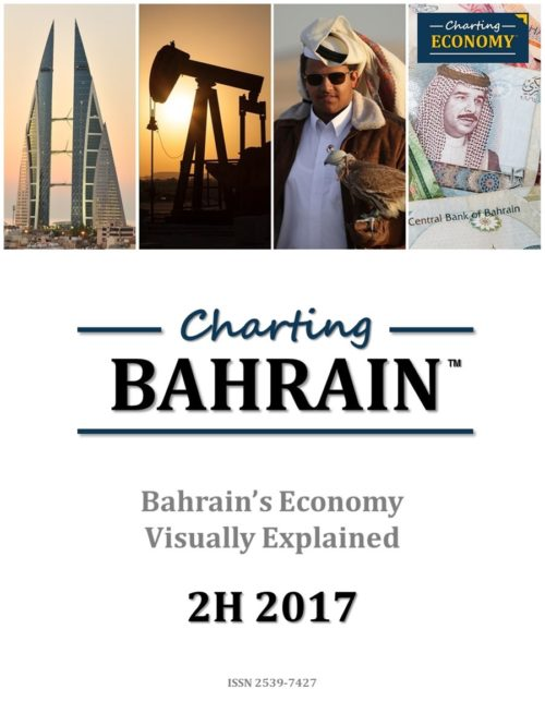 Charting Bahrain's Economy