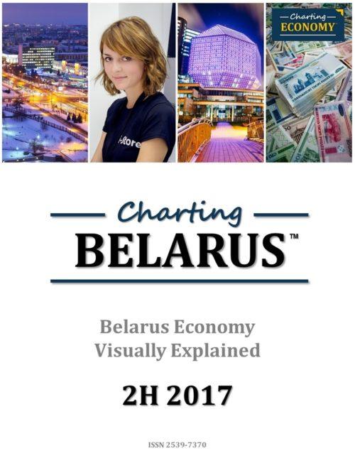 Charting Belarus Economy