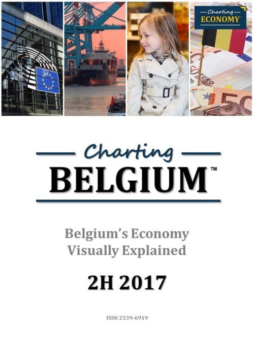 Charting Belgium's Economy