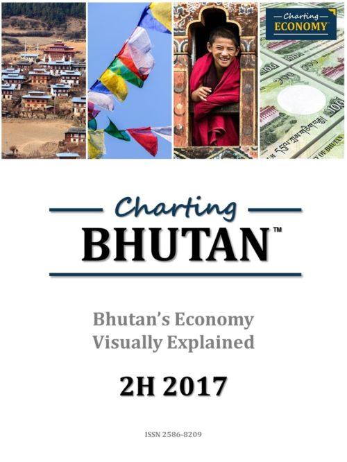 Charting Bhutan's Economy