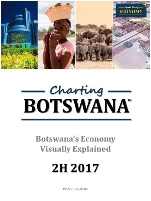 Charting Botswana's Economy