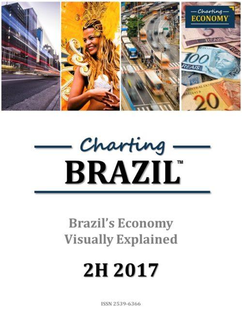Charting Brazil's Economy