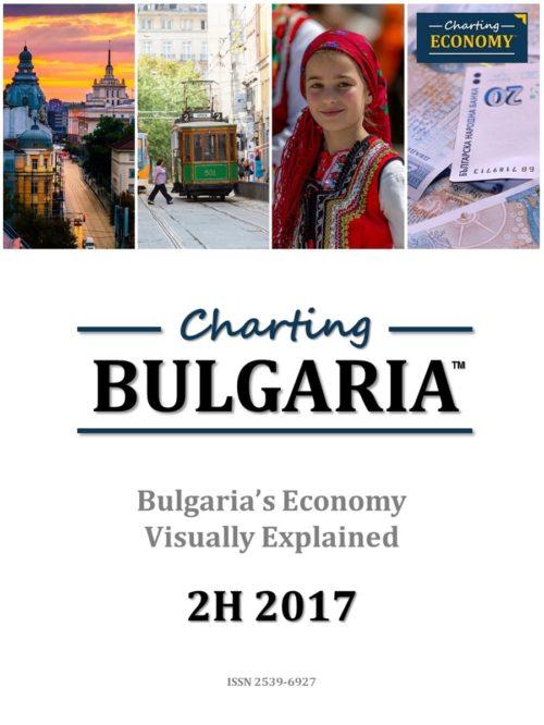 Charting Bulgaria's Economy