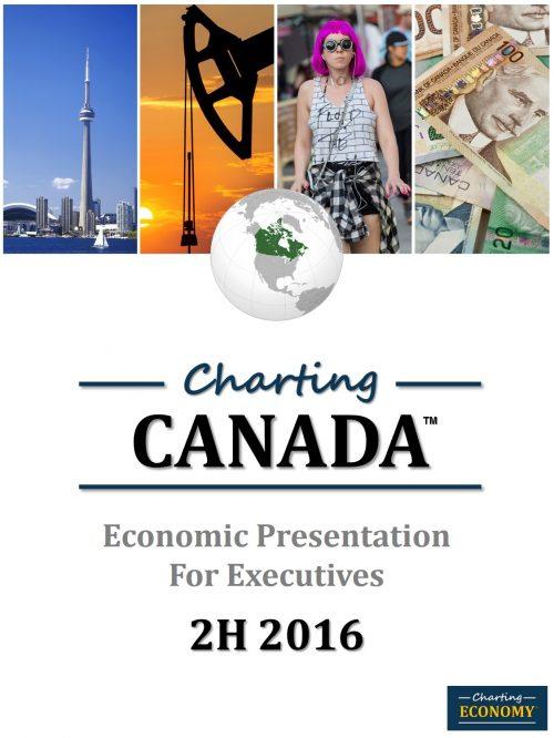 Charting Canada's Economy