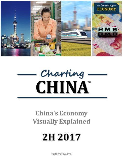Charting China's Economy