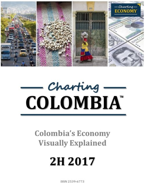 Charting Colombia's Economy