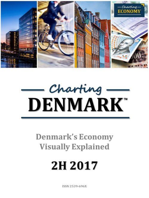 Charting Denmark's Economy