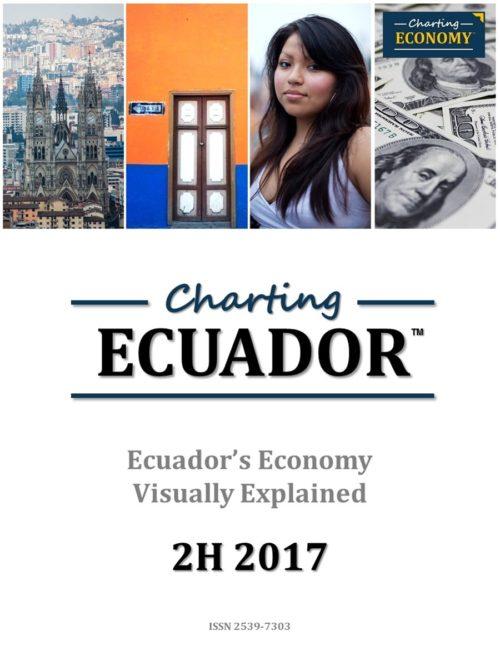 Charting Ecuador's Economy