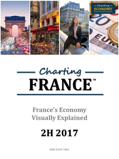 Charting France's Economy