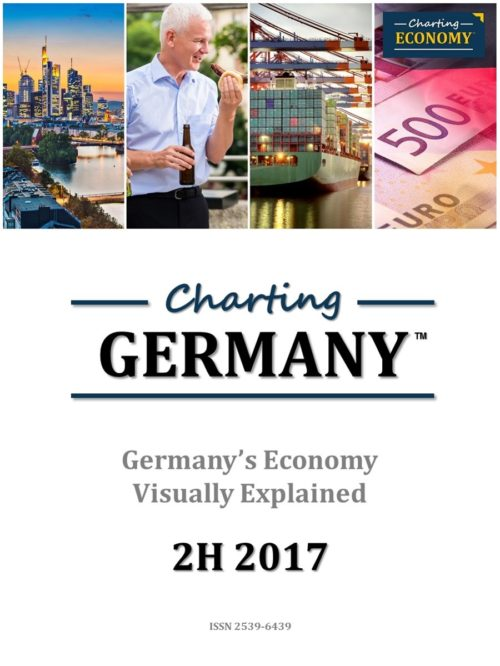 Charting Germany's Economy
