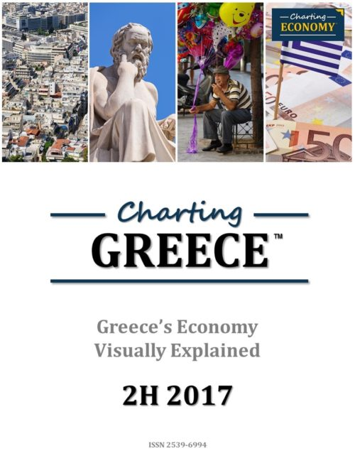 Charting Greece's Economy