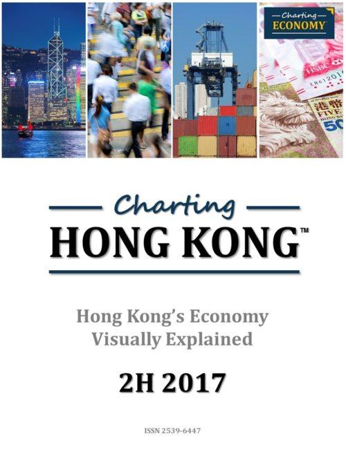 Charting Hong Kong's Economy