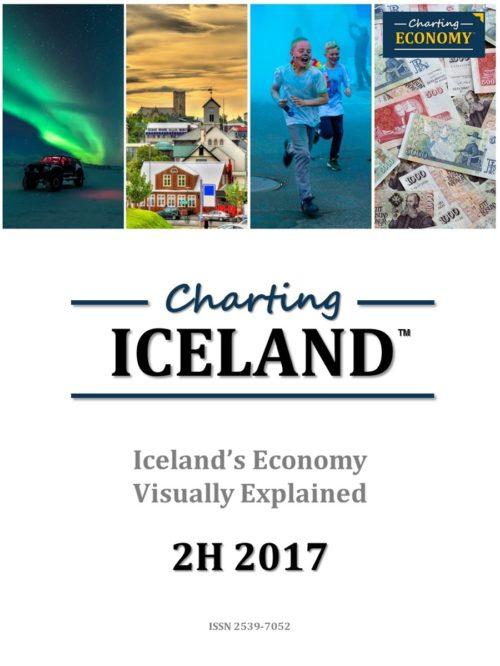 Charting Iceland's Economy