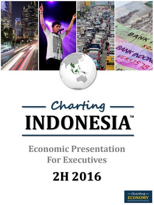 Charting Indonesia's Economy