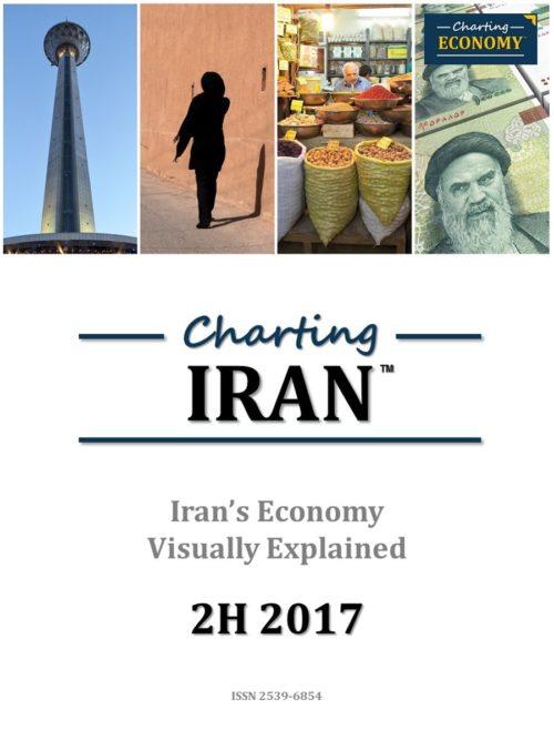 Charting Iran's Economy