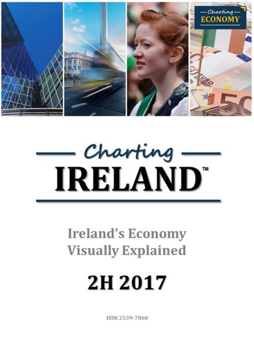 Charting Ireland's Economy
