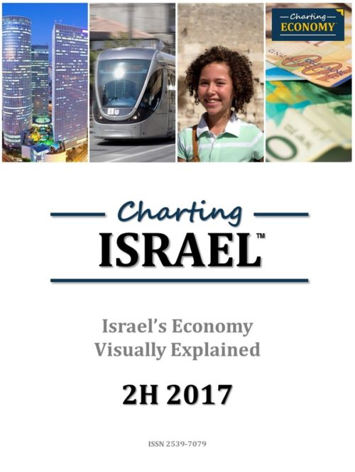 Charting Israel's Economy