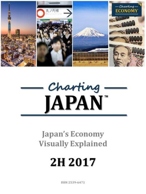 Charting Japan's Economy