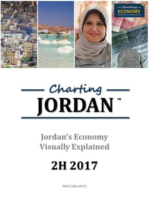Charting Jordan's Economy