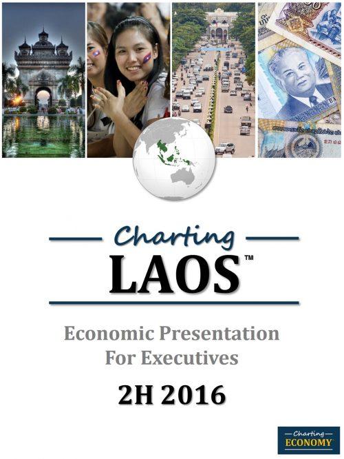 Charting Laos Economy