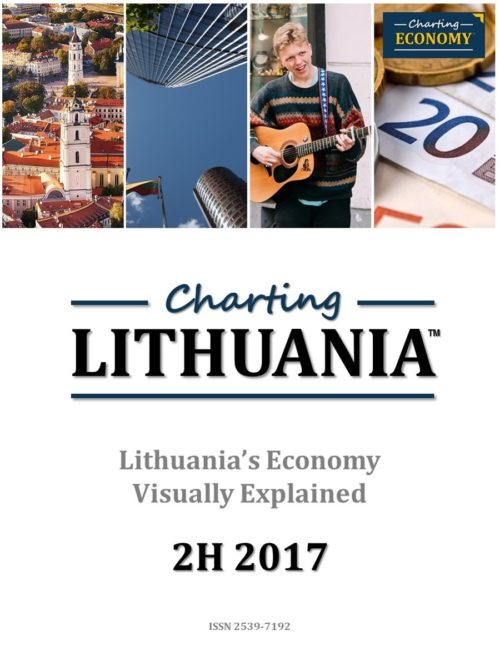 Charting Lithuania's Economy