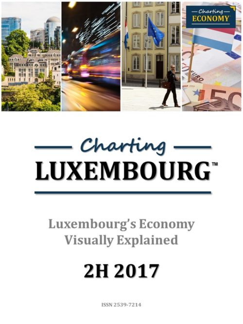 Charting Luxembourg's Economy