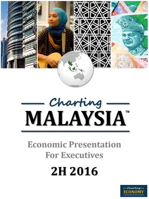 Charting Malaysia's Economy