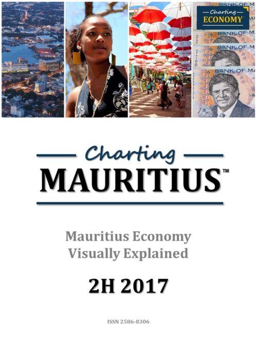 Charting Mauritius Economy