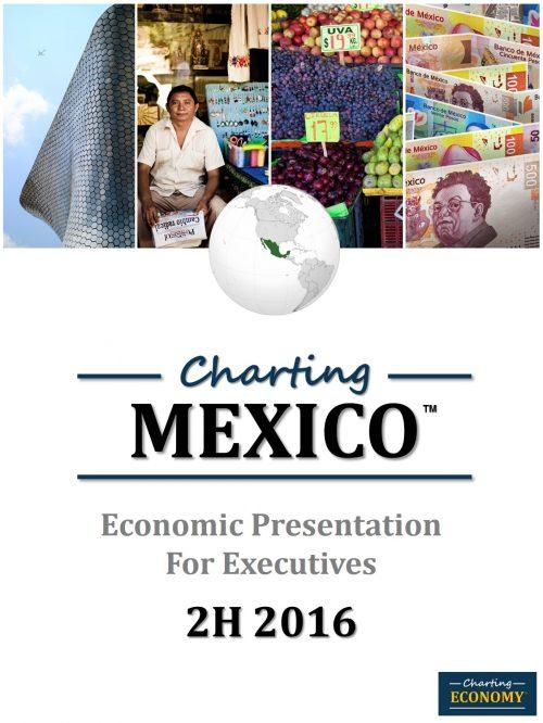Charting Mexico's Economy