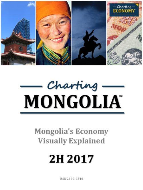 Charting Mongolia's Economy