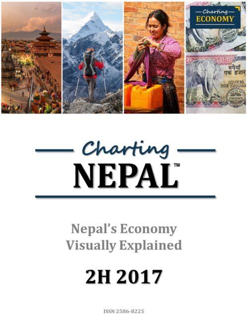 Charting Nepal's Economy