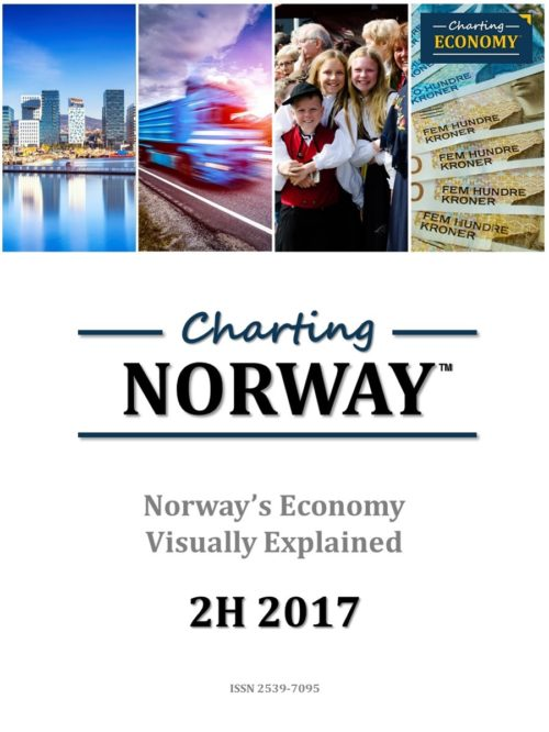 Charting Norway's Economy