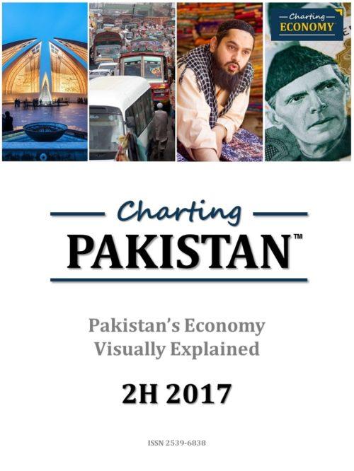 Charting Pakistan's Economy