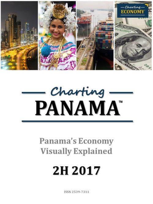Charting Panama's Economy
