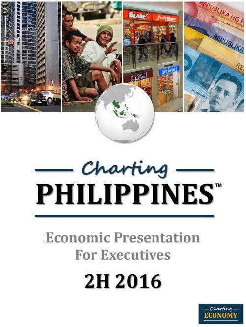 Charting Philippines Economy