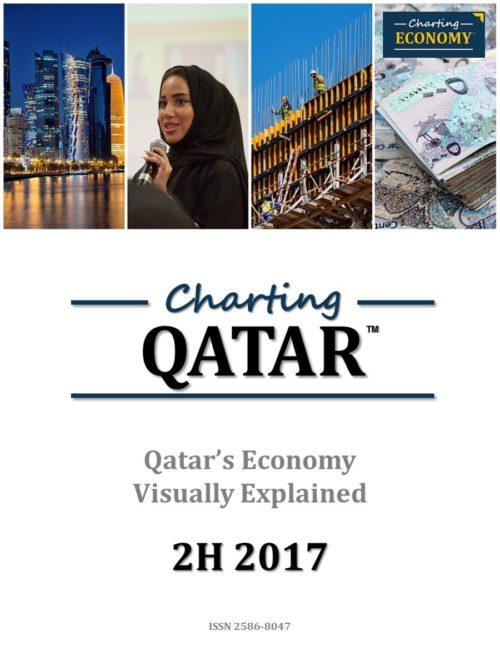 Charting Qatar's Economy