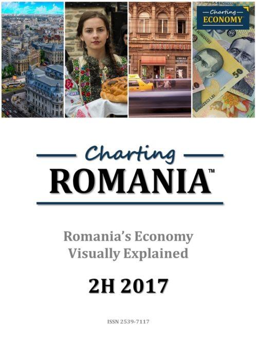 Charting Romania's Economy