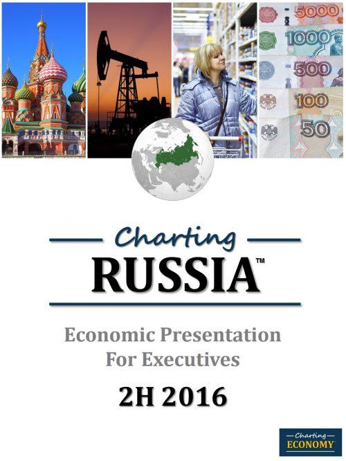 Charting Russia's Economy