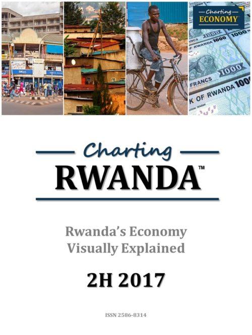 Charting Rwanda's Economy