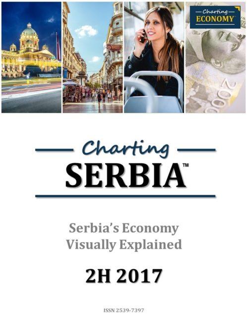 Charting Serbia's Economy