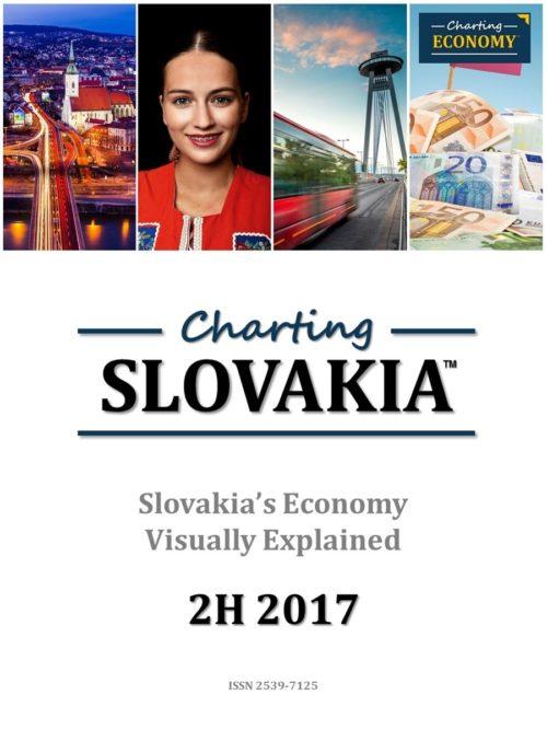 Charting Slovakia's Economy