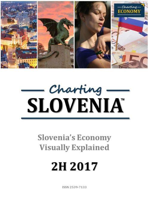 Charting Slovenia's Economy