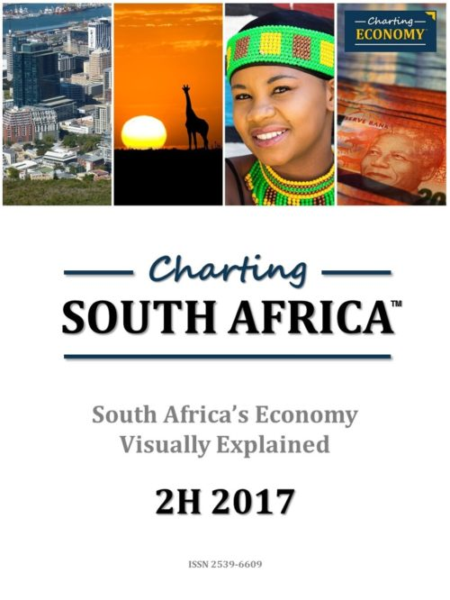 Charting South Africa's Economy