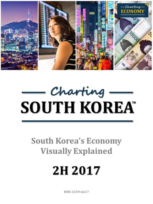 Charting South Korea's Economy