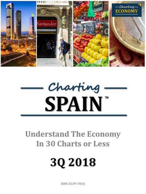 Charting Spain's Economy