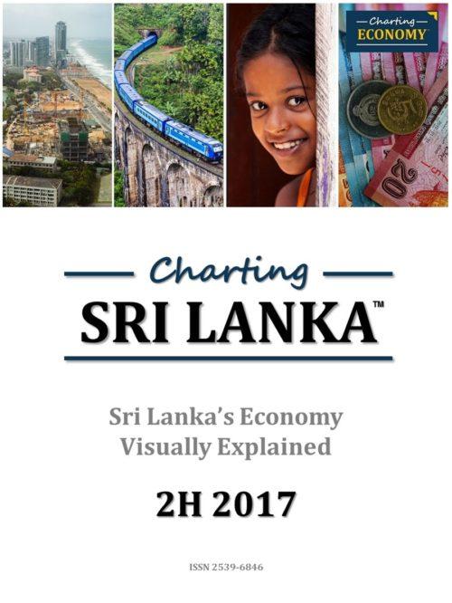 Charting Sri Lanka's Economy