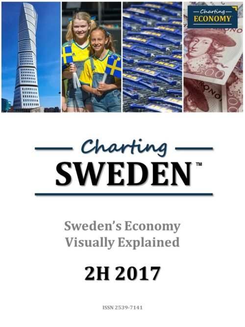 Charting Sweden's Economy