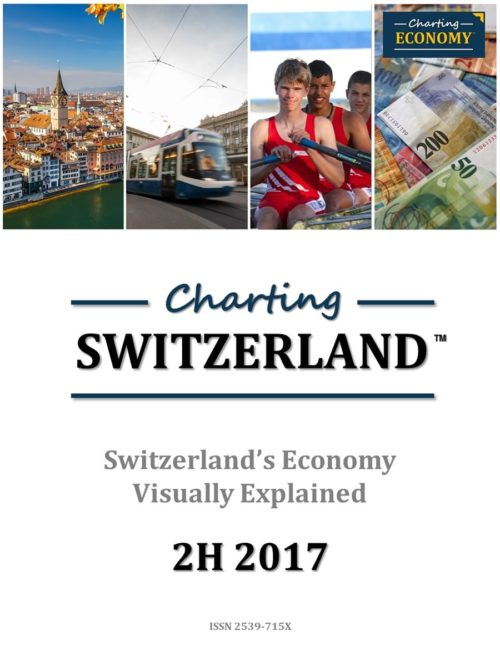 Charting Switzerland's Economy