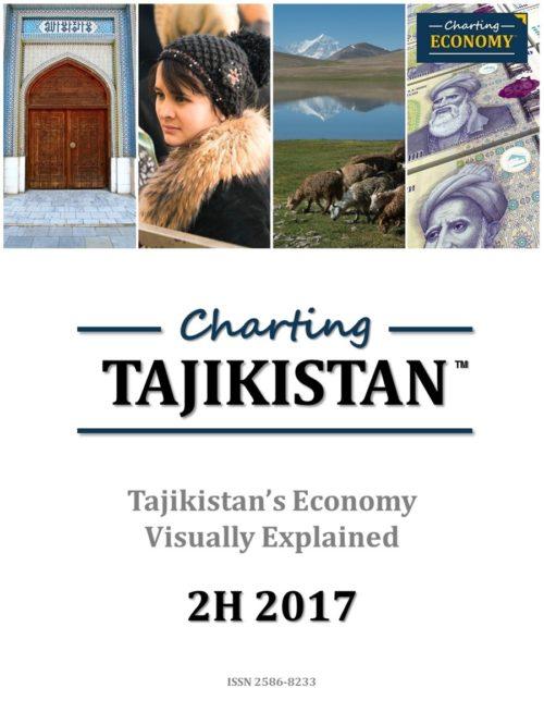 Charting Tajikistan's Economy